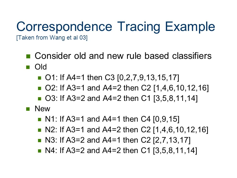 Correspondence Tracing Example [Taken from Wang et al 03]